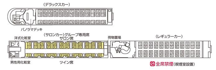近鉄 伊勢志摩ライナー 座席表 シートマップ