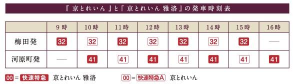 阪急 京とれいん 時刻表