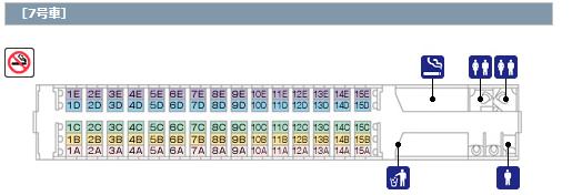 新幹線のぞみ 座席表