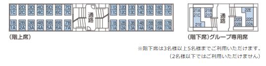 近鉄 ビスタカー 座席表 シートマップ
