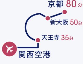 JR 関空特急 はるか 路線図