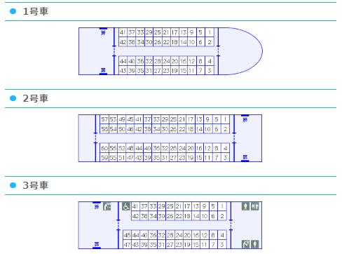 南海 空港特急 ラピート 座席表