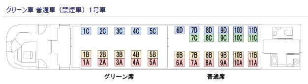 特急こうのとり 座席表