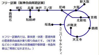 阪神往復フリーきっぷ フリー区間
