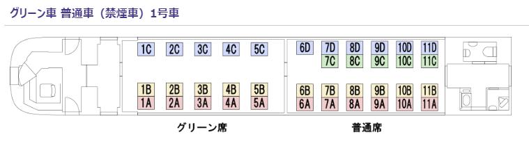 きのさき はしだて こうのとり 287系 1号車 座席表
