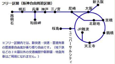 阪神往復フリーきっぷ