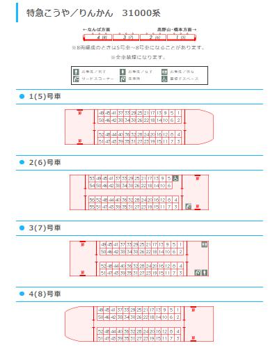 特急 こうや りんかん 31000系 座席表