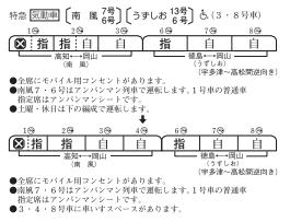 特急南風 アンパンマン列車 編成表