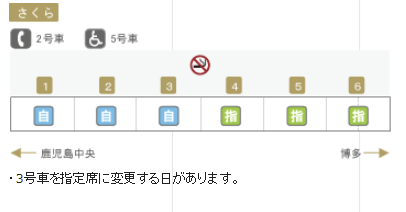 新幹線 800系 さくら 編成表