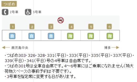新幹線 800系 つばめ 編成表